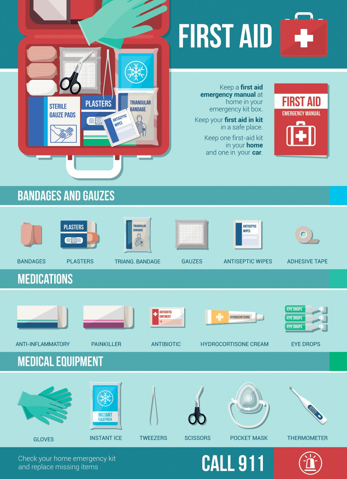 Building a first aid kit-pharmacy corner-info
